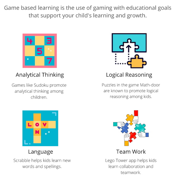 Game Based Learning Benefits